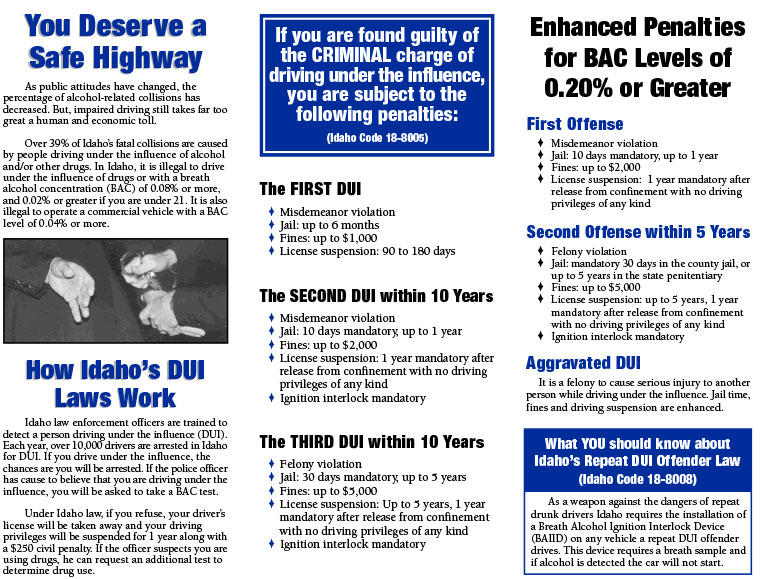 What YOU Should Know About Idaho's DUI Laws - Page 2